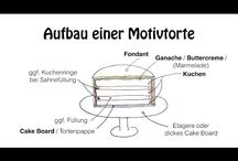 Grundlagen für Motivtorte