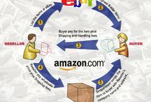 I like drop-shipping / I like drop-shipping on eBay. No inventory - No risk - NO  Websites! - NO  Technical stuff!  - NO- Traffic generation at all!  It's the easiest way to make money online, PERIOD!!