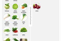 Owoce i warzywa sezonowe