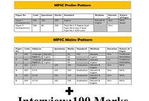 MPSC Exam : Pattern and Syllabus