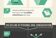 Key Infographics about Dental Health / Helpful images about Dental health!