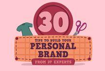 Brand - Image, Voice, Persona and Perception