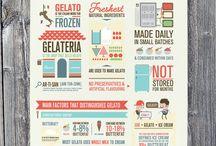 Artful infographics