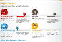 Digital Marketing & Internet Advertising