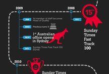 Company Profile Infographic