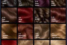 Saç boya renkleri numara