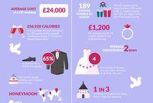 Infographics - Cornwall Wedding Venue / Wedding infographics!