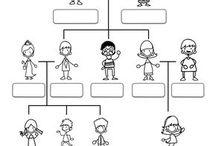 English - family