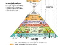 Gezonde voeding en recepten