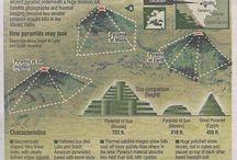 Bosnische piramides zetten gevestigde wetenschap voor raadsels