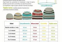 Chapéus de crochê
