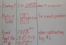 Math- 2digit subtraction