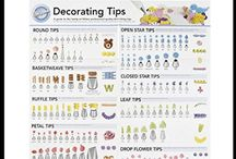 Cooking And Baking Tips