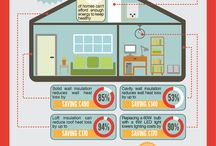 Useful Infographics / Tips, advice and recommendations for all your home improvement projects.