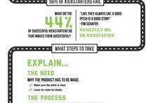 Infographics & Charts
