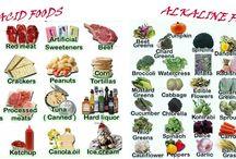Alkaline Lifestyle / Recipes & Information