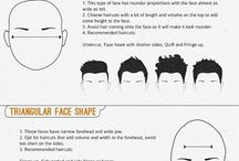Hairstyle Guide for Men 2015 Edition