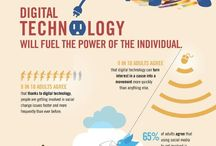 Informative Infographics
