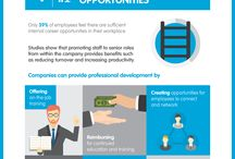 HR infographics / Business