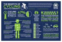 Cycling Infographics