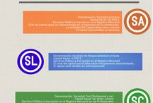Infografías Derecho Mercantil / Infografías relacionadas con el mundo del Derecho mercantil y Derecho de Sociedades.