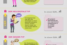 Infographics - General