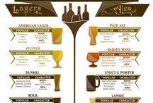 Beer and wines