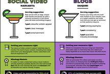 Content marketing school