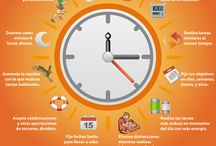 Productividad - Planificacion / Tips para gestionar mejor tu tiempo y esfuerzo.