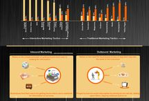 SEO infographics / Infographics on SEO, Internet Marketing, Inbound Marketing, SEM. / by Khadim