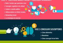 Blogs y web