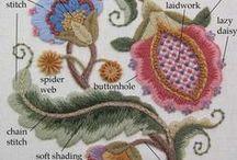 CREWEL, Jacobean embroidery