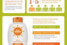 Summer Savvy » Sunscreen / Sunscreen information, as well as other sun + skin care info.