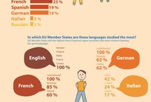Infographie Europe