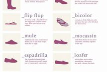 ayakkabi da kullanılan terimler