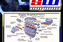 How Car Engines Work / Southwest Engines is the largest used engines database in the U.S. offering the lowest prices and highest quality. Popular used engines and transmissions we carry include Honda Civic and Accord Vtech Engines, Ford Ranger, Ford F150, Ford Explorer, Toyota Camry, Tacoma engines and much more. Visit us on http://www.swengines.com/ / by SWEngines