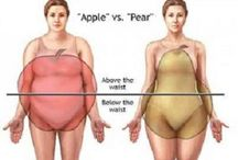 Body types and shapes / Different people have different body types, identify yours here