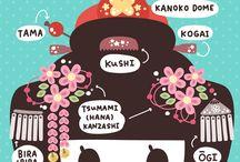 ~.Japan.~ / #kanji #kawaii #sanrio