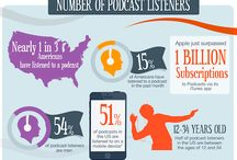 Podcasting Facts/Stats