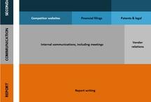 Pintelligence / Competitive intelligence, economic intelligence infographics & articles