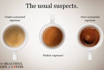 Know how coffee