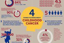 Pediatric Cancer Awareness