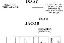 Jesus bible history