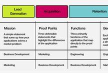 Thinking Frameworks & Resources