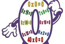 Çarpma / Matematik Çarpma İşlemi