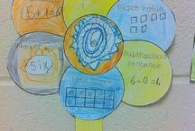 Grade one math