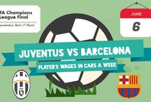 Juventus & Barcelona Player's Wages in Cars / Have ever asked how much does a Juventus or Barcelona players make per week and how many cars they would be able to buy with a week's wadge? This board is all about players and their cars.