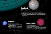 WIEDZA > Astronomia