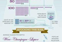 Bar Setup/Drinks & Libations