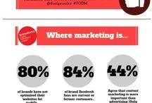 Dijital Marketing